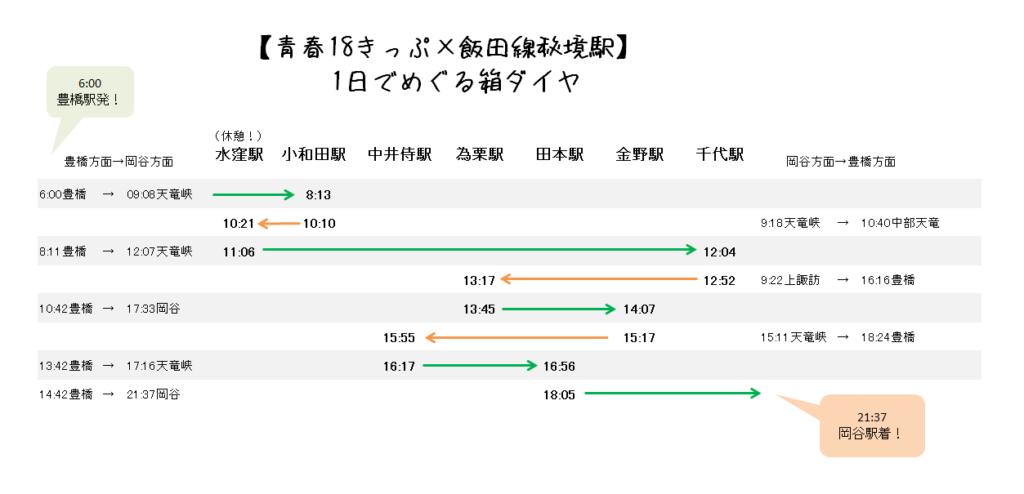 飯田線秘境駅箱ダイヤ