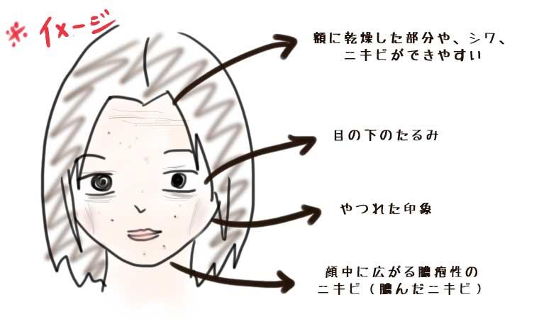 砂糖断ち3週間】甘いもの断ちは顔つきや肌の改善に効果があるのか試し ...