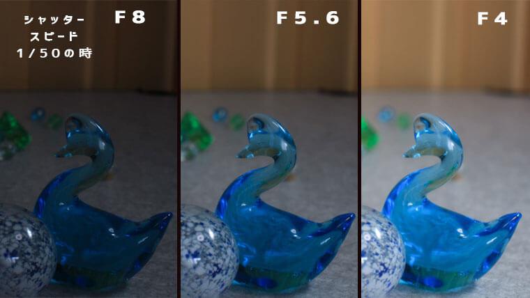 F値と写真の明るさの関係