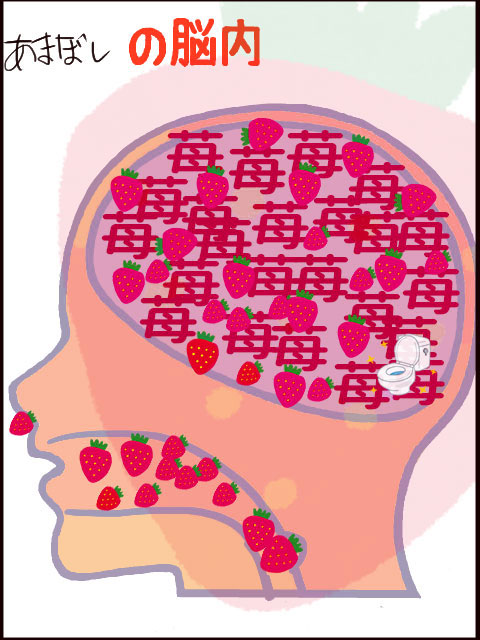 脳内いちご